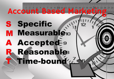 Account Based Marketing – Secret Sauce Recipe for Success