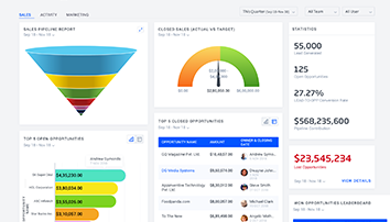 5 Features of Sales Dashboard: 80% Successful Salespeople Follow it